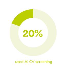 20% AI CV screening