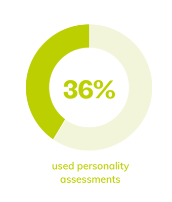 36% personality assessment
