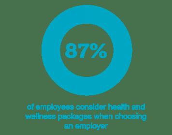 chart-87-health-wellness-choosing