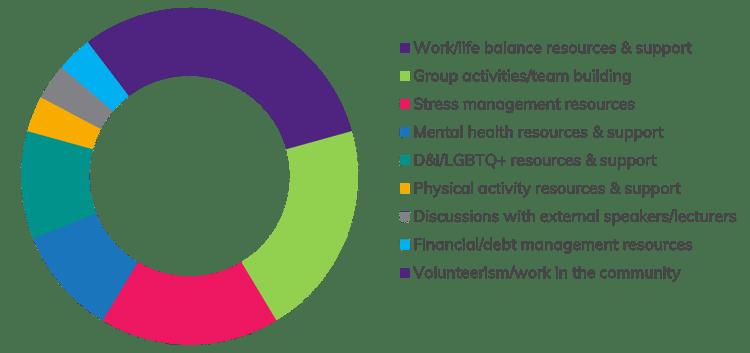 chart-wellness-answers-1